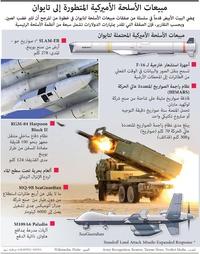 عسكري: مبيعات الأسلحة الأميركية المتطورة إلى تايوان infographic