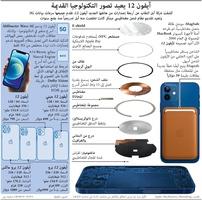 تكنولوجيا: آيفون ١٢ يعيد تصور التكنولوجيا القديمة infographic