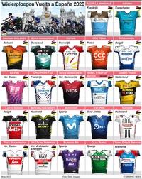 WIELRENNEN: La Vuelta a España teams 2020 infographic