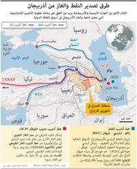 طاقة: طرق تصدير النفط والغاز من أذربيجان infographic