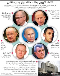 سياسة: الاتحاد الأوروبي يعاقب حلفاء بوتين بسبب نافالني infographic