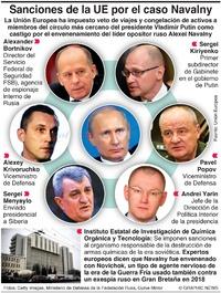 POLÍTICA: La UE sanciona a aliados de Putin por el caso Navalny infographic