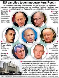 BUITENLAND: EU sanctisancties tegen naaste medewerkers Poetin infographic