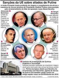 POLÍTICA: Sanções da UE sobre aliados de Putine por causa de Navalny infographic
