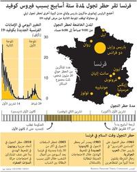صحة: فرنسا تقر حظر تجول لمدة ستة أسابيع بسبب فيروس كوفيد infographic