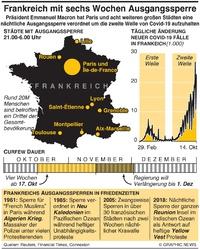 GESUNDHEIT: Frankreich verhängt sechs-Wochen Covid-19 Sperre imposes six-week Covid curfew infographic