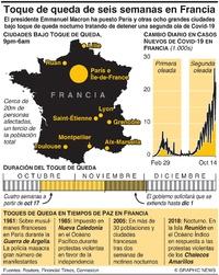 SALUD: Francia impone un toque de queda de seis semanas por el  Covid infographic