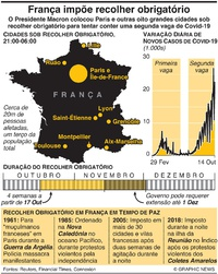 SAÚDE: França impõe seis semans de recolher obrigatório infographic