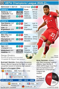 SOCCER: UEFA Champions League Day 1, Wednesday Oct 21 infographic