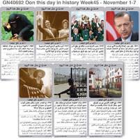 تاريخ: حدث في مثل هذا اليوم - ١ - ٧ تشرين الثاني - الأسبوع ٤٥ infographic