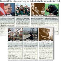 HISTORIA: Un día como hoy Noviembre 1-7, 2020 (semana 45) infographic