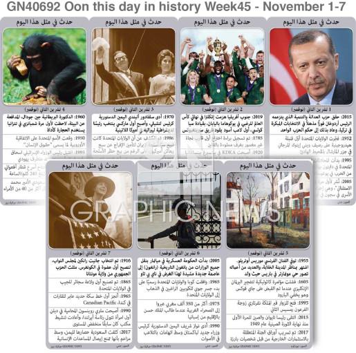 حدث في مثل هذا اليوم - ١ - ٧ تشرين الثاني - الأسبوع ٤٥ infographic