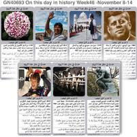 تاريخ: حدث في مثل هذا اليوم: ٨ - ١٤ تشرين الثاني - الأسبوع ٤٦ infographic