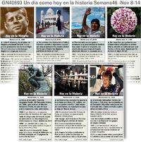 HISTORIA: Un día como hoy Noviembre 8-14, 2020 (semana 46) infographic