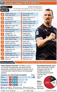 SOCCER: Europa League Fecha 1, jueves oct 22 infographic
