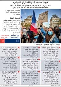إرهاب: فرنسا تستعد لطرد المتطرفين الأجانب (1) infographic