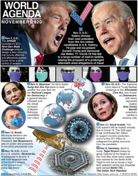 WORLD AGENDA: November 2020 (1) infographic