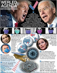 WERELDAGENDA: November 2020 infographic