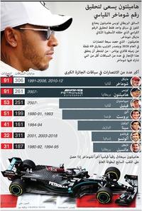 فورمولا واحد: هاميلتون يسعى لتحقيق رقم شوماخر القياسي  infographic