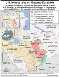 CONFLICT: U.S. to host talks on Nagorno-Karabakh infographic
