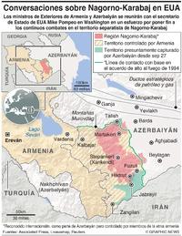 CONFLICTOS: EUA acogerá conversaciones sobre Nagorno-Karabaj infographic
