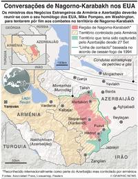 CONFLITO: EUA recebem conversações de Nagorno-Karabakh infographic