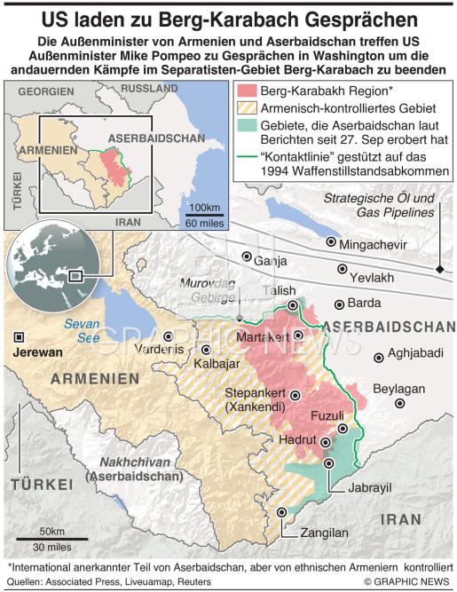 Konflikt Us Laden Zu Berg Karabach Gesprachen Infographic