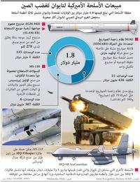 عسكري: مبيعات الأسلحة الأميركية لتايوان تغضب الصين infographic