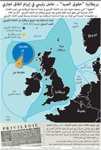 أعمال: الاتحاد الأوروبي والصيد في المياة الإقليمية البريطانية infographic