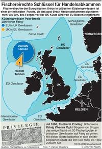 WIRTSCHAFT: EU und britische Fischereigewässer infographic