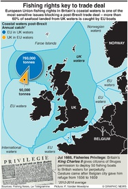 BUSINESS: EU and British fishing waters infographic