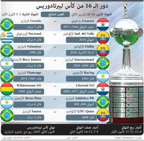 كرة قدم: دور الـ ١٦ من كأس ليبرتادوريس - الجولة الأولى: ٢٤ - ٢٦ تشرين الثاني infographic