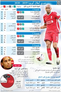 FOR TRANSLATION SOCCER: UEFA Champions League Day 2, Tuesday Oct 27 infographic