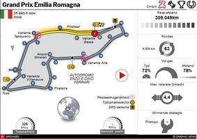 F1: GP Emilia Romagna 2020 interactive infographic