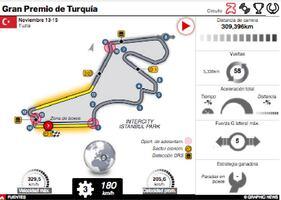 F1: GP de Turquía  Interactivo infographic