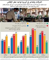 أعمال: الشركات والمتاجر في أوروبا تواجه خطر الإفلاس infographic