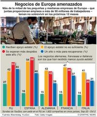NEGOCIOS: Negocios de Europa amenazados  infographic