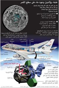 فضاء: علماء يؤكدون وجود ماء على سطح القمر infographic