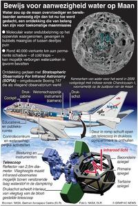 RUIMTEVAART: Water op de maan gevonden infographic
