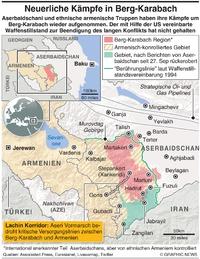 KONFLIKT: Nagorno-Karabakh Frieden bröckelt infographic
