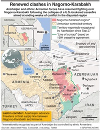 CONFLICT: Nagorno-Karabakh truce crumbles infographic