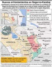 CONFLICTO: Se desploma la tregua en Nagorno-Karabaj infographic