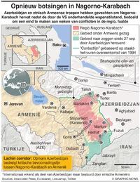 CONFLICT: Bestand Nagorno-Karabach truce valt uiteen infographic