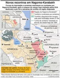 CONFLITO: Trégua em Nagorno-Karabakh desmorona-se infographic