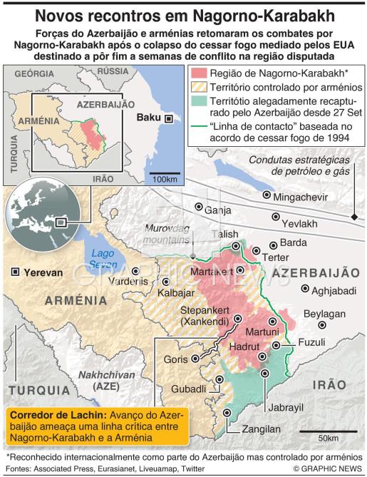 Trégua em Nagorno-Karabakh desmorona-se infographic