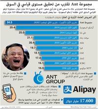 أعمال: مجموعة Ant تقترب من تحقيق مستوى قياسي في السوق infographic