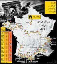 سباق دراجات: سباق طواف فرنسا  ٢٠٢١ infographic