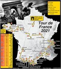 CYCLING: Tour de France 2021 route infographic
