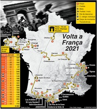 CICLISMO: Traçado da Volta a França 2021 infographic