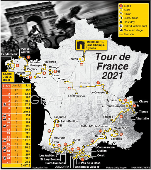 Tour de France 2021 route infographic